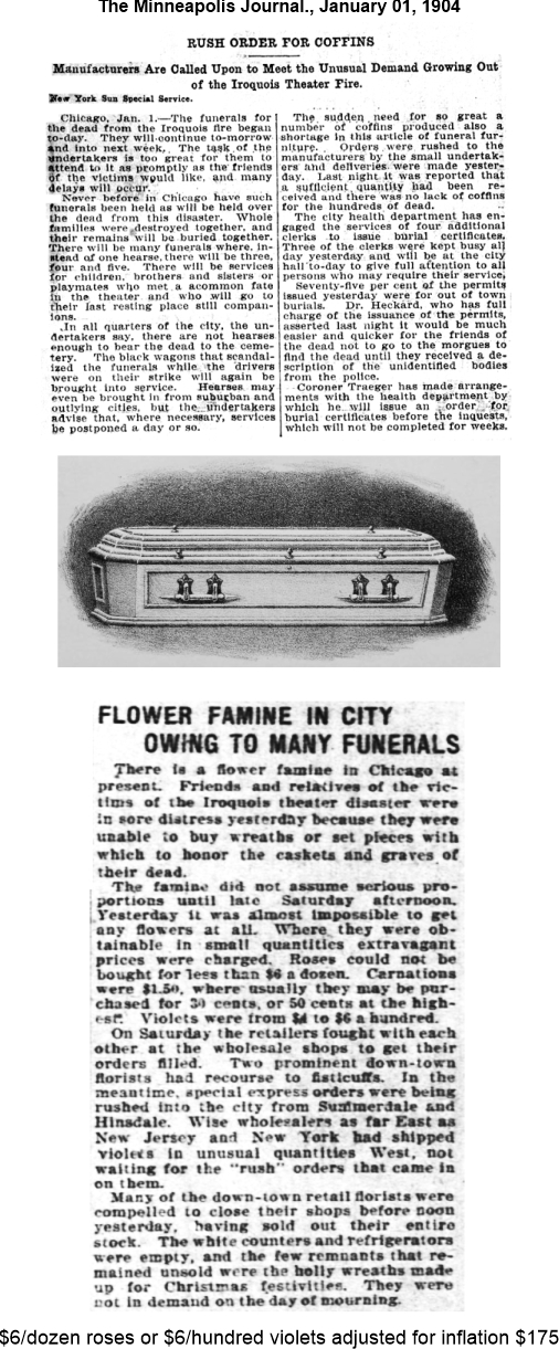 News story about coffins, hearses and burial permits for Irquois Theater victims