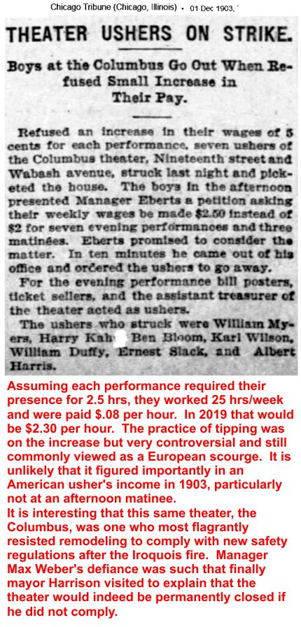 In 1900 theater ushers were paid 4.08 per hour