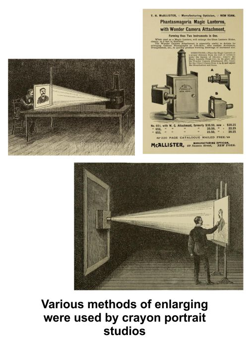 Enlarging photographs in the 1880s