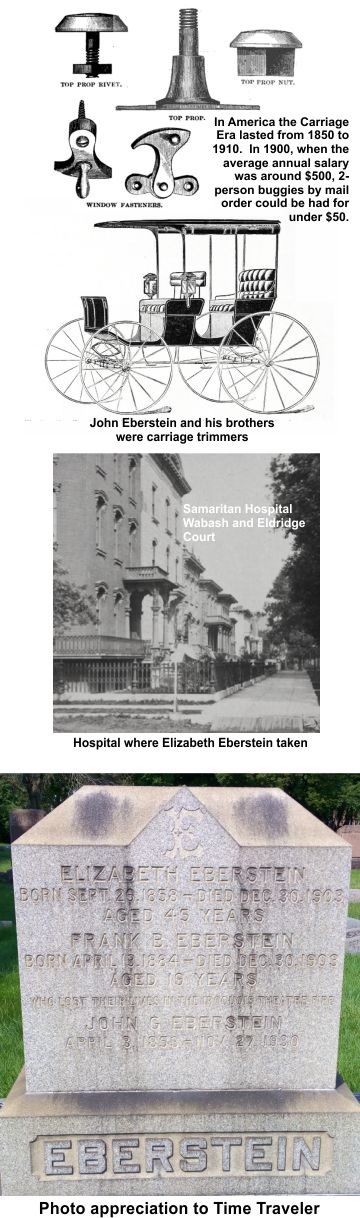 John Eberstein worked as a carriage trimmer