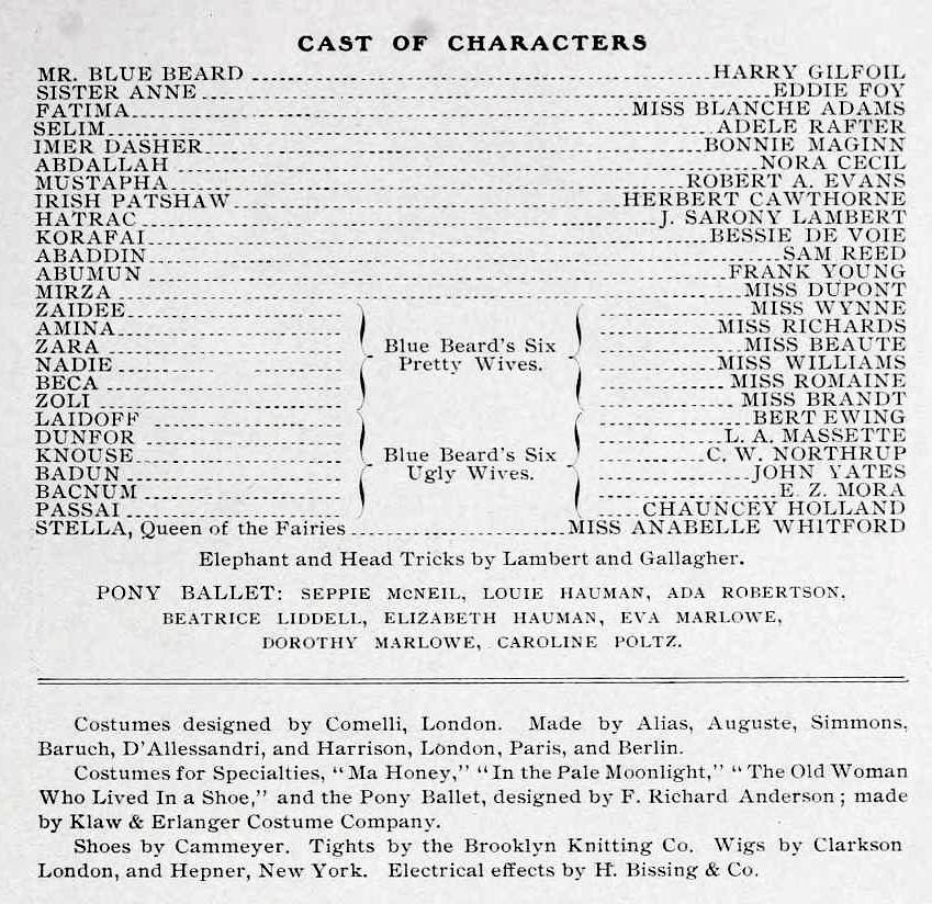 Mr Bluebeard Iroquois Theater cast list