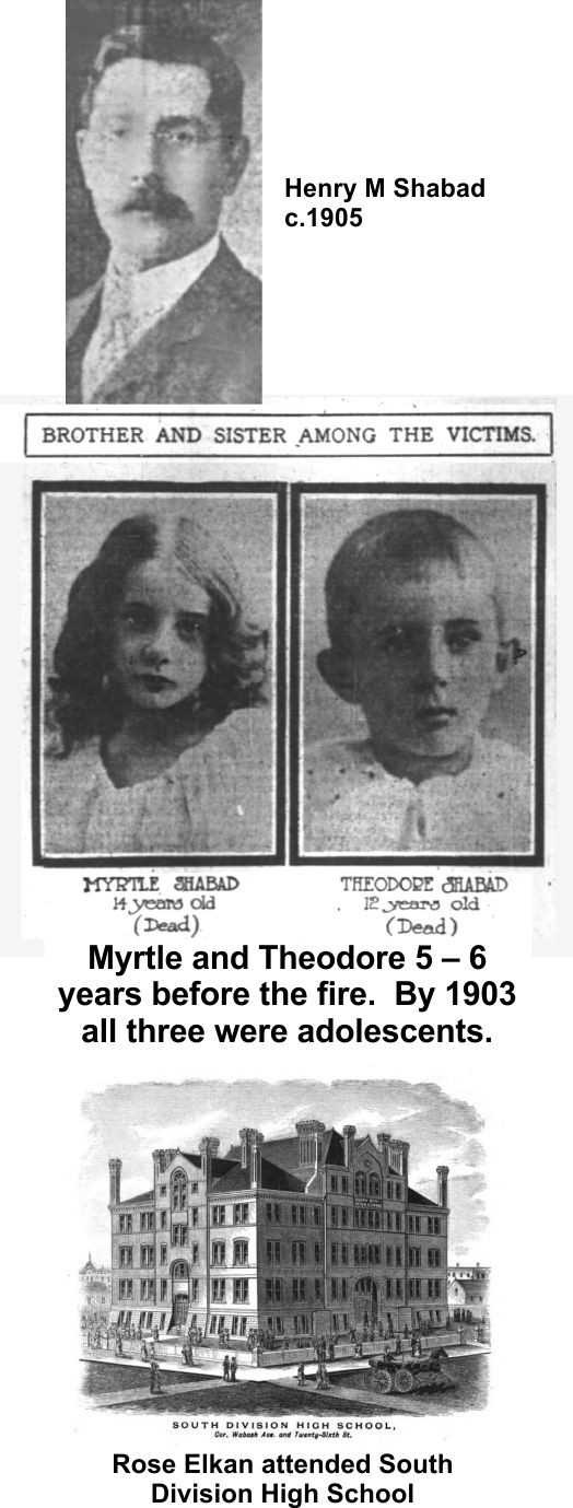 Theodore and Myrtle Shabad and Rose Elkan