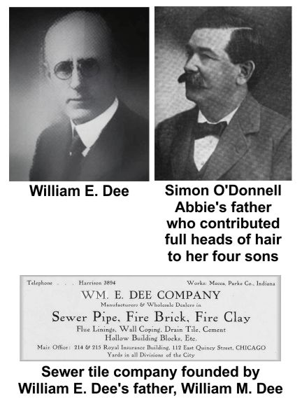 William E. Dee and Simon O'Donnell