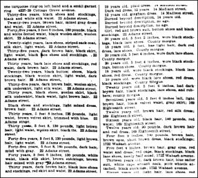 1903 Iroquois Theater unidentified victims descriptions